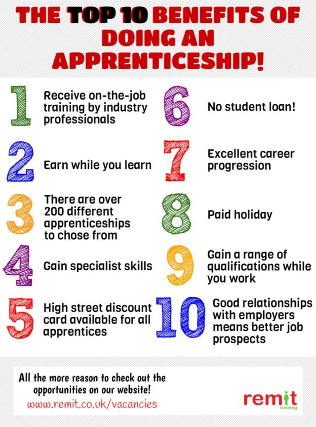 Find out about Apprenticeships